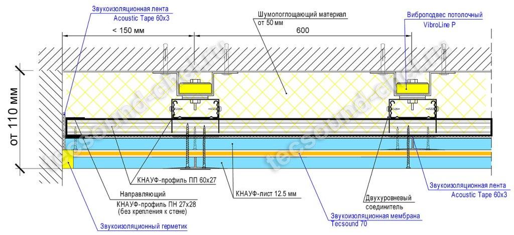 Павловский посад крыши ремонт